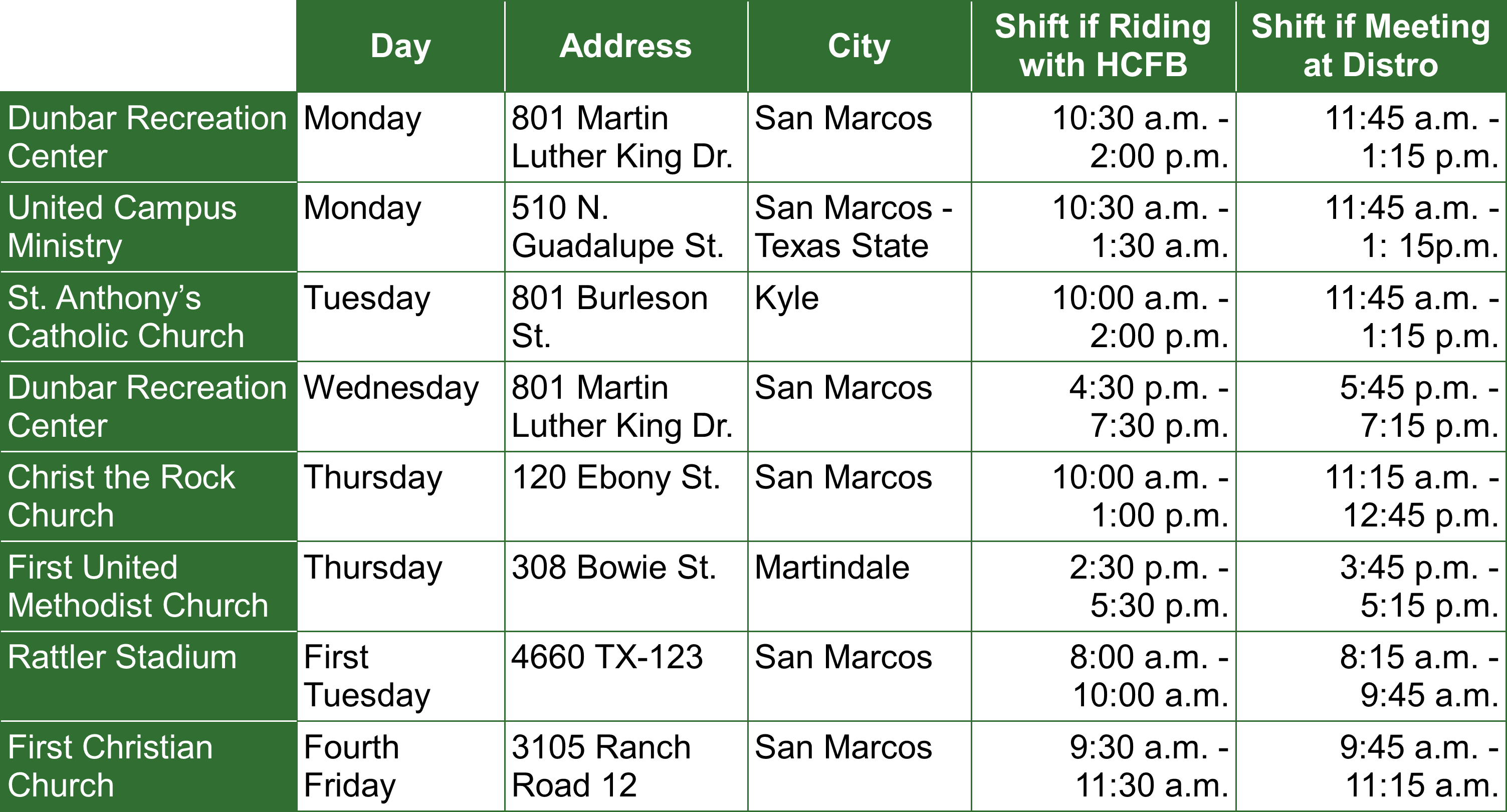 Schedule of Shifts