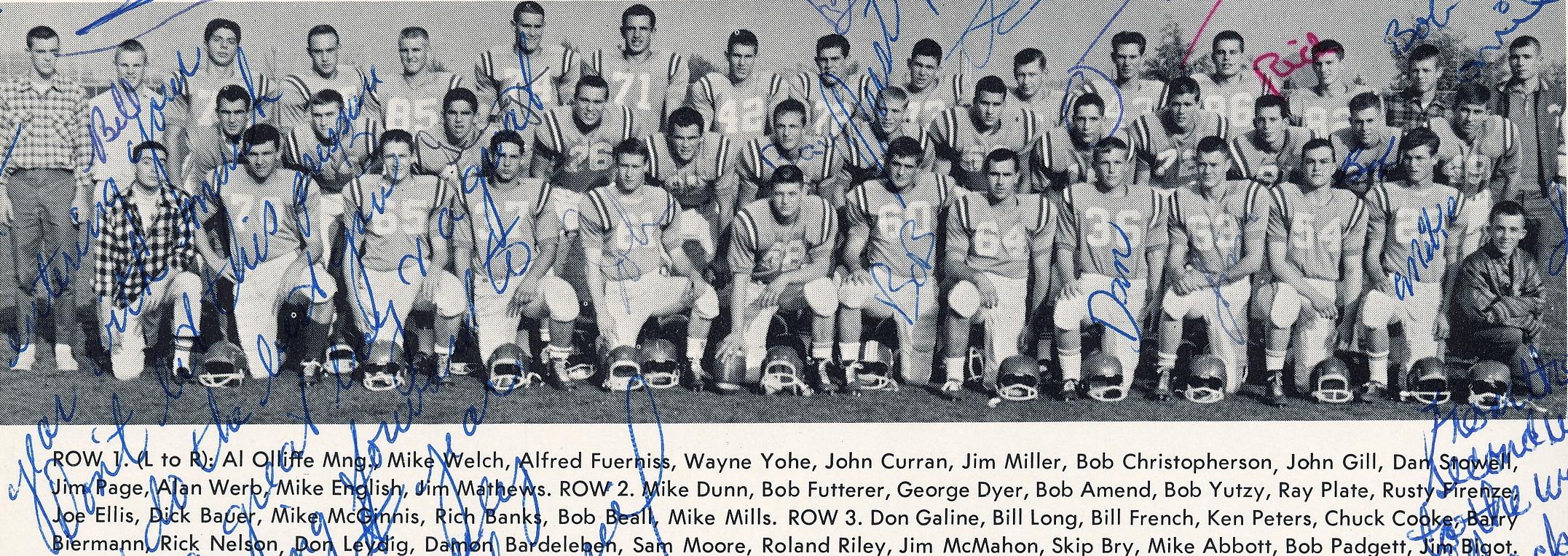 Champions 1965