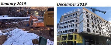 Construction progress from January to December 2019